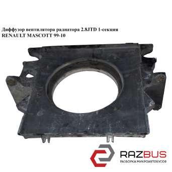 Диффузор вентилятора радиатора 2.8JTD 1-секц. RENAULT MASCOTT 1999-2004г