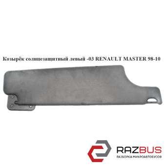 Козырёк солнцезащитный левый -03 RENAULT MASTER II 1998-2003г