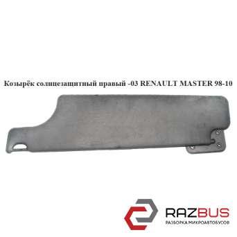 Козырёк солнцезащитный правый -03 RENAULT MASTER II 1998-2003г