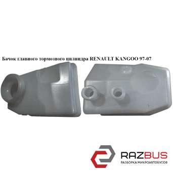 Бачок главного тормозного цилиндра RENAULT KANGOO 1997-2007г