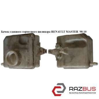 Бачок главного тормозного цилиндра RENAULT MASTER II 1998-2003г