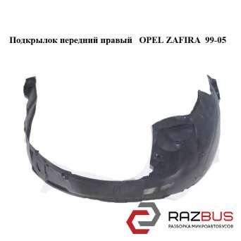Подкрылок передний правый RENAULT TRAFIC 2000-2014г